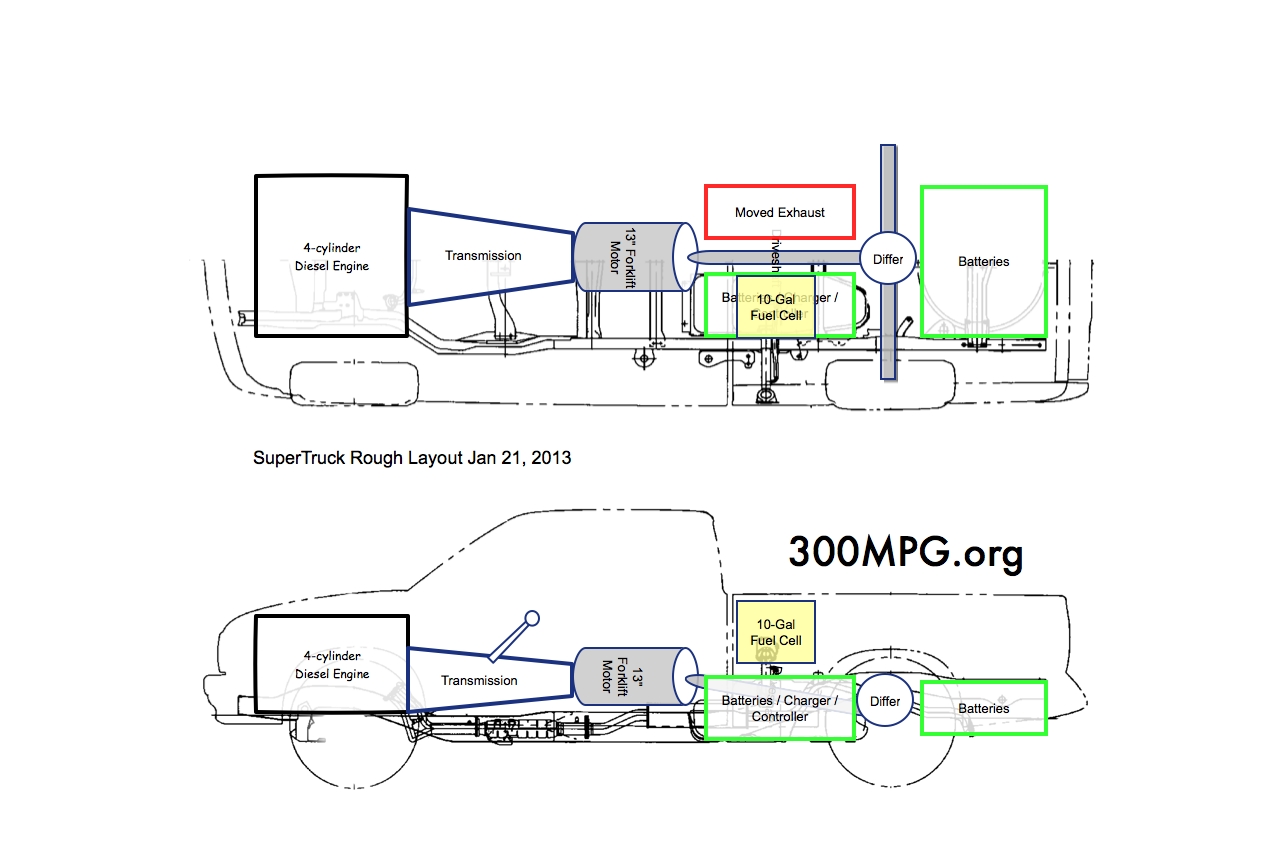 open source in hybrid truck page 10 fuel economy hypermiling ecomodding news