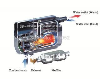 5KW-12V-font-b-Diesel-b-font-Liquid-Parking-Heater-webasto-Eberspaecher-water-heater-RV-heater