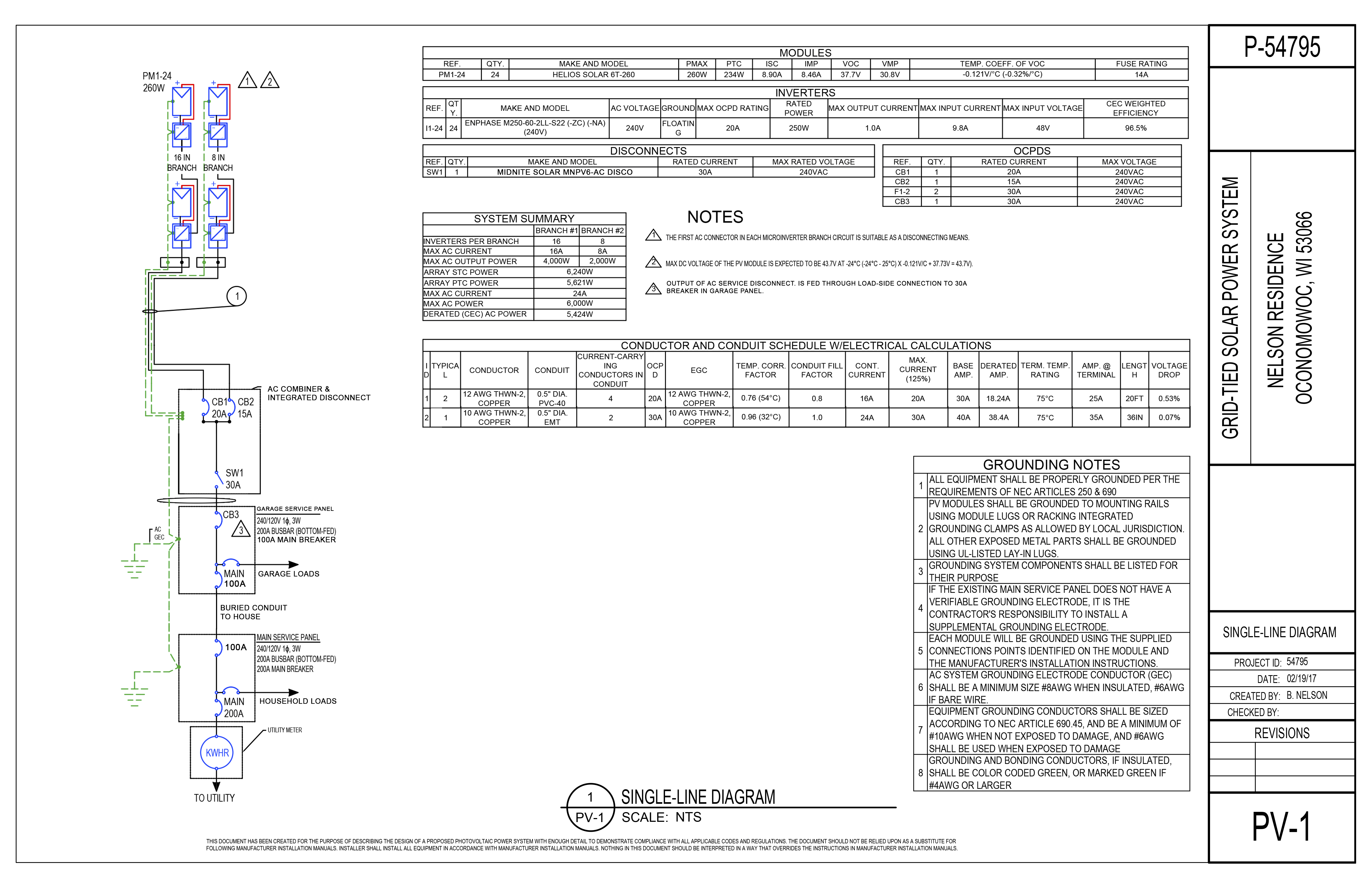120v conduit diagram   20 wiring diagram images