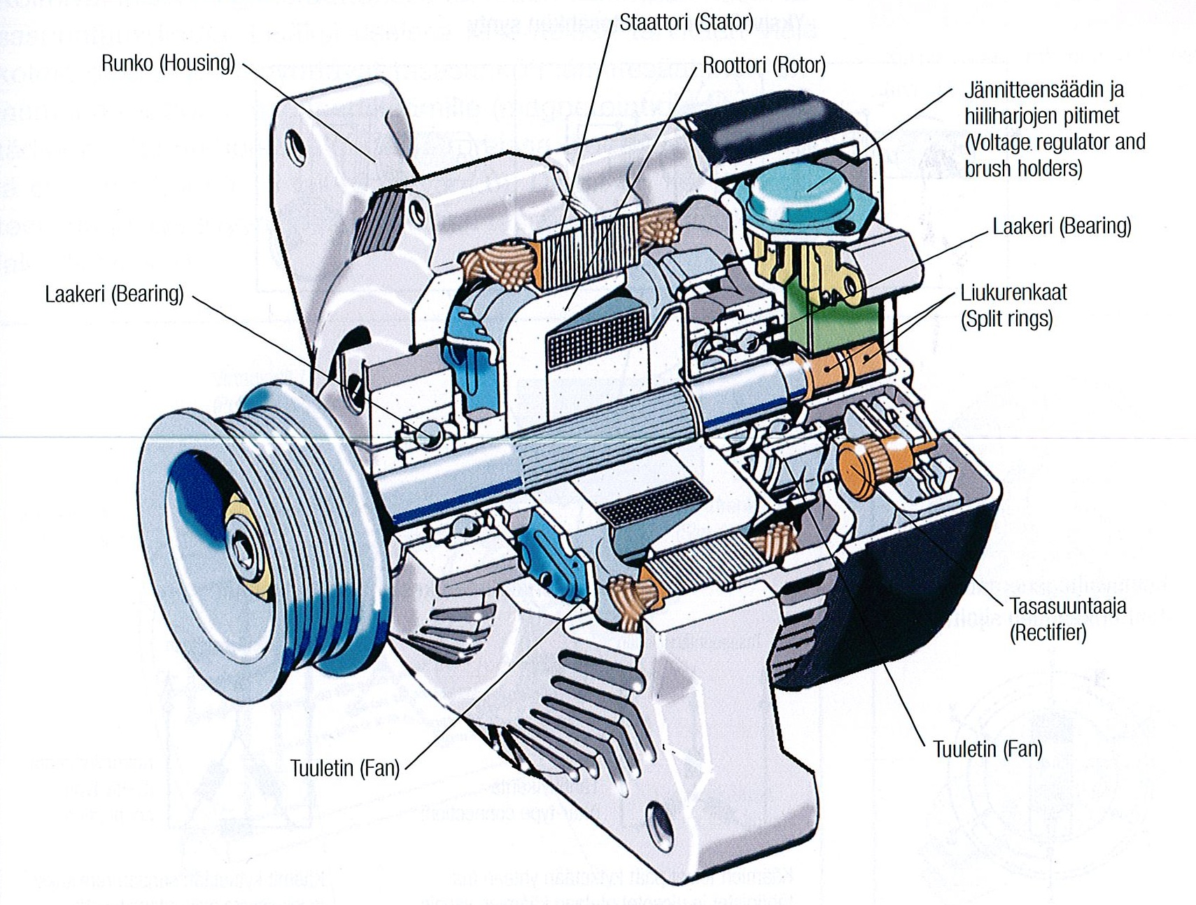 Why Don T Electric Cars Have Alternators 300mpg Org